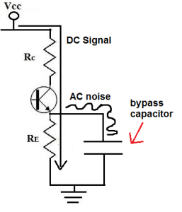Figure 5. A Bypass Capacitor