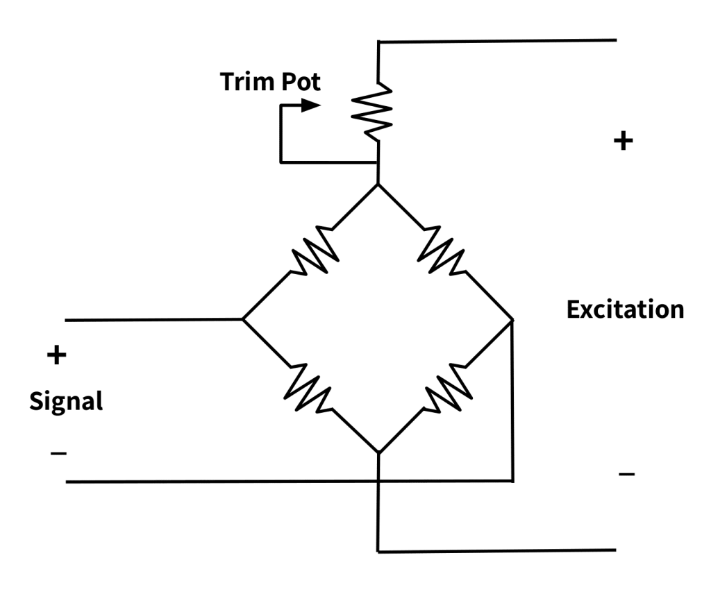electrical schematic diagram of excitation trimming