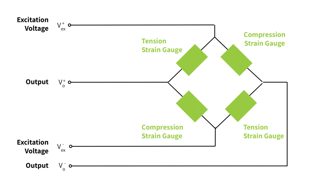 four wire connection to strain gauge load cell