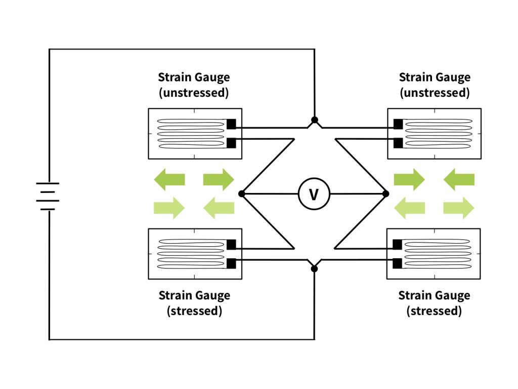 Figure 5. Full bridge configuration