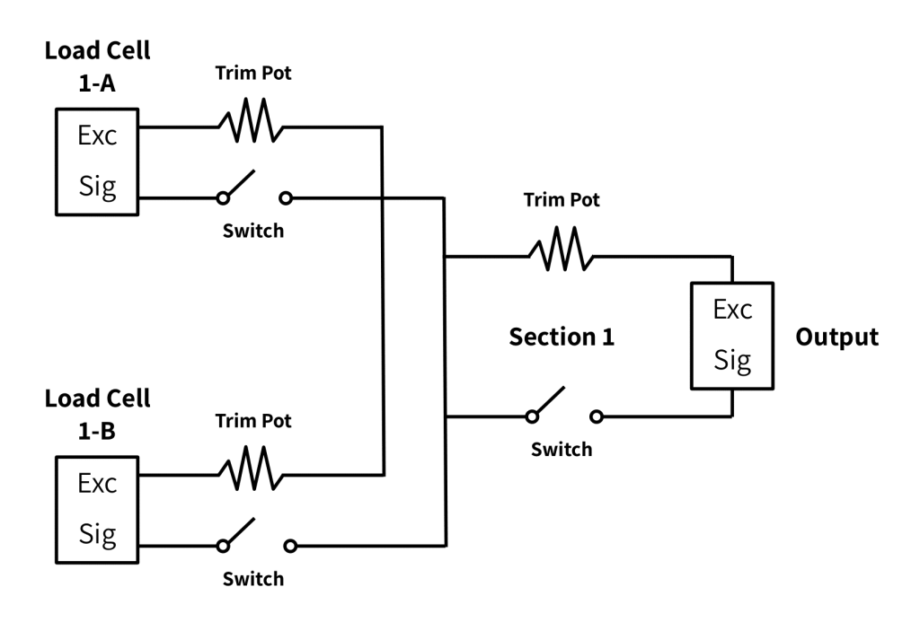 electrical schematic diagram of trimming by sections