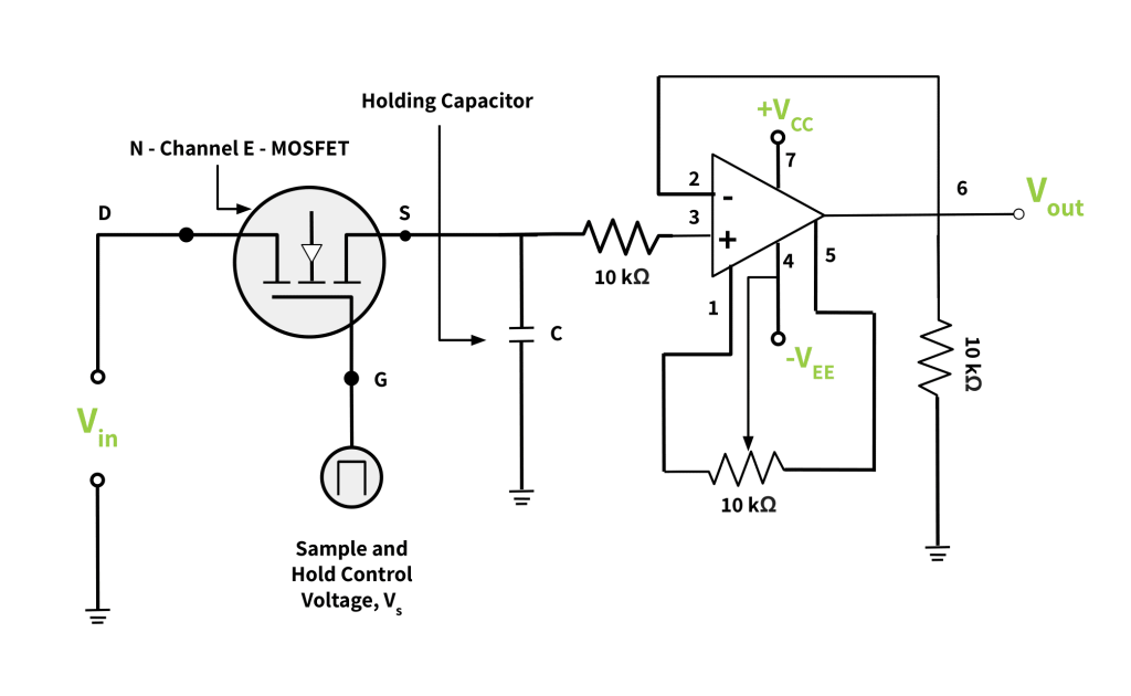 electrical schematic of a sample and hold circuit
