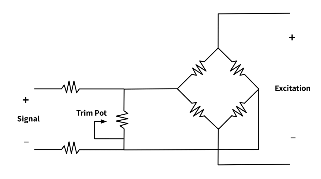 electrical schematic diagram of signal trimming