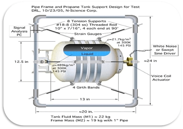 illustration of first test structure