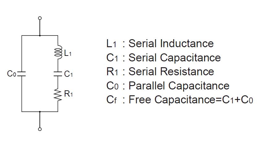 Figure 2. An electrical model of a piezoelectric sensor